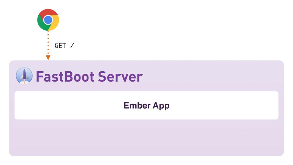 GET / Ember App FastBoot Server