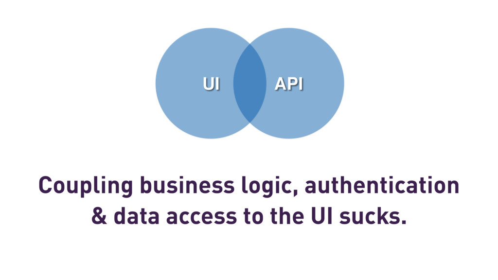 Coupling business logic, authentication & data ...