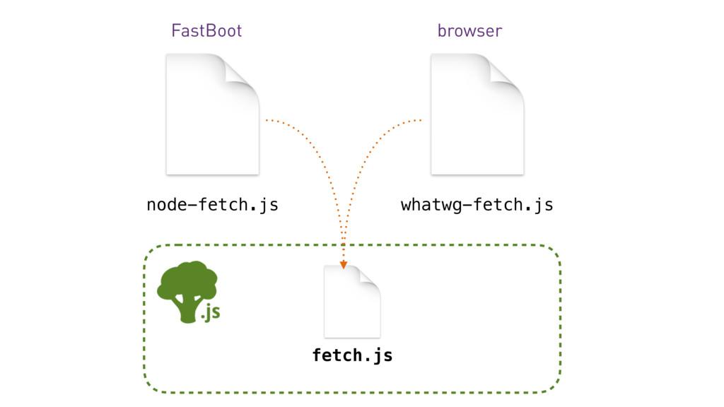 node-fetch.js whatwg-fetch.js FastBoot browser ...