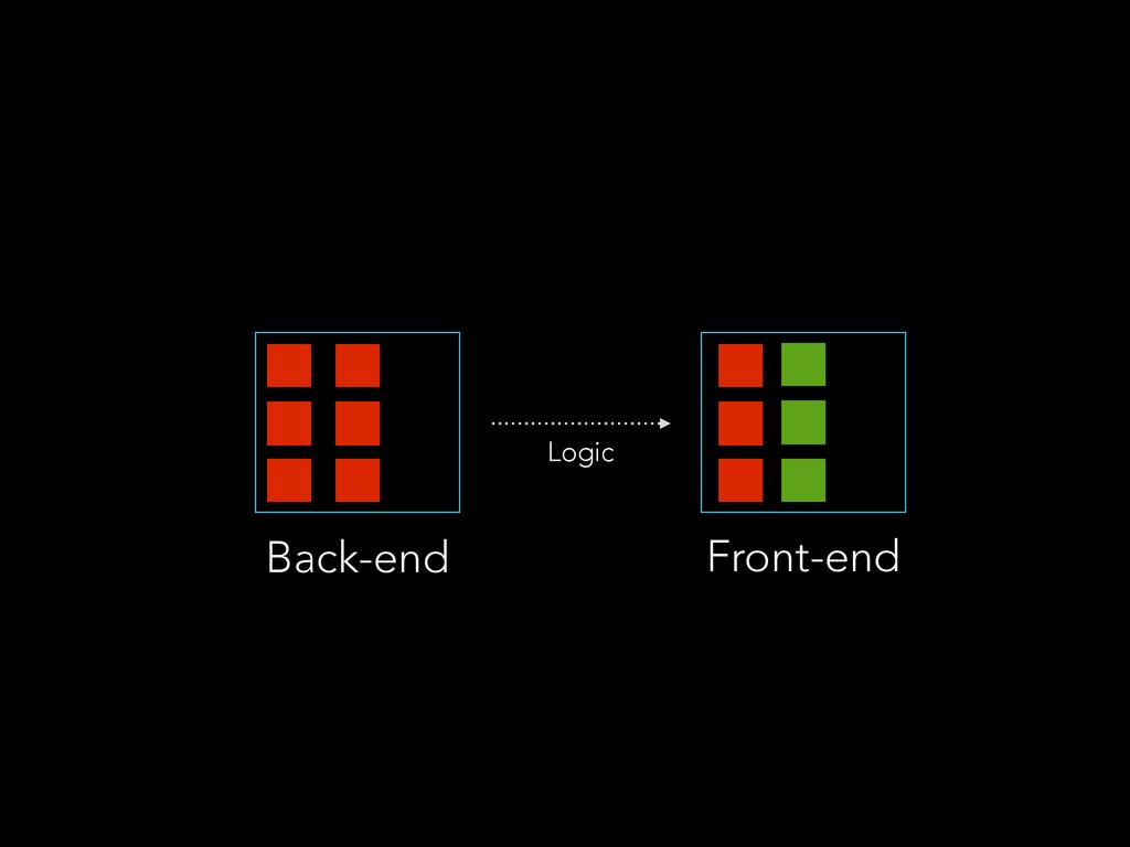 Back-end Front-end Logic