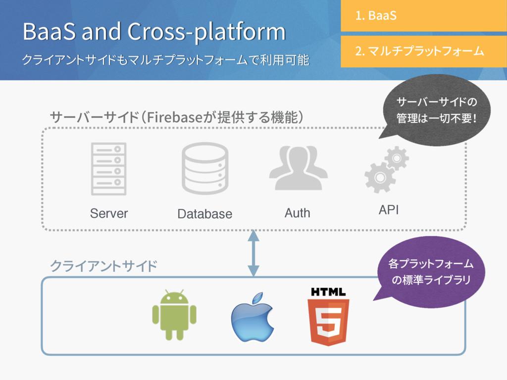 BaaS and Cross-platform クライアントサイドもマルチプラットフォームで利...