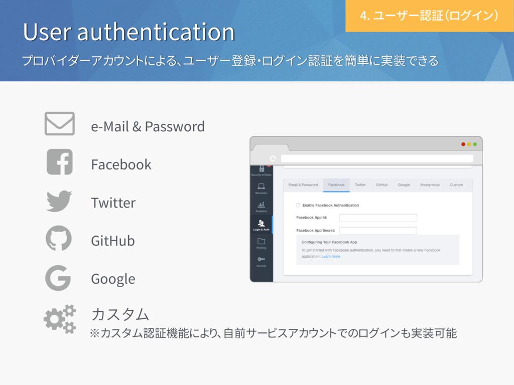 6TFSBVUIFOUJDBUJPO プロバイダーアカウントによる、ユーザー登録・ログイン認...