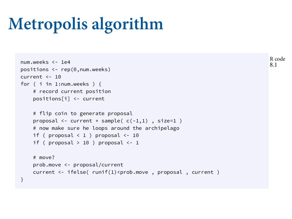 Metropolis algorithm XFFLT PUIFS UJNFT CPVODJO...