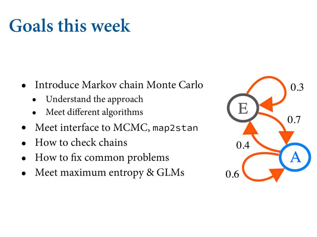 Goals this week • Introduce Markov chain Monte ...