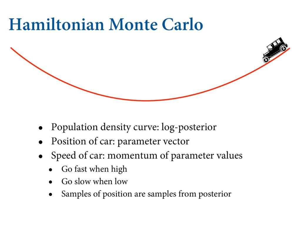 Hamiltonian Monte Carlo • Population density cu...
