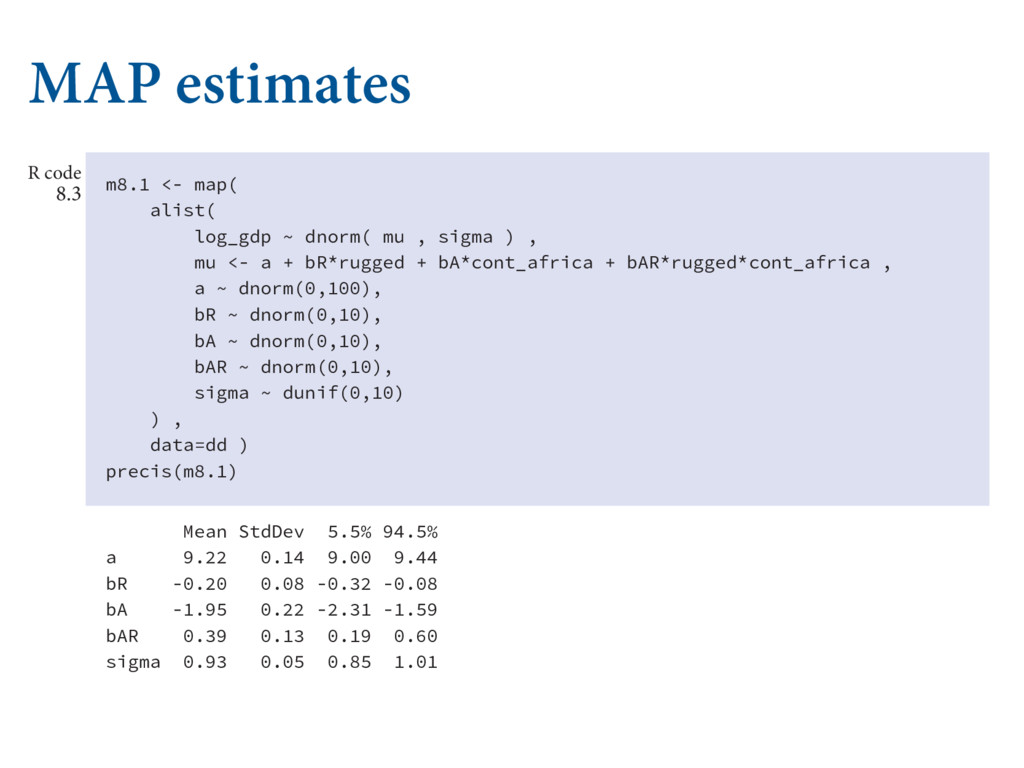 """MAP estimates !! ʆǦ !DZ ,*-)""""1""""Ǒ 0""""0ǯ!ɢ/$!-- Ǯƿ..."""