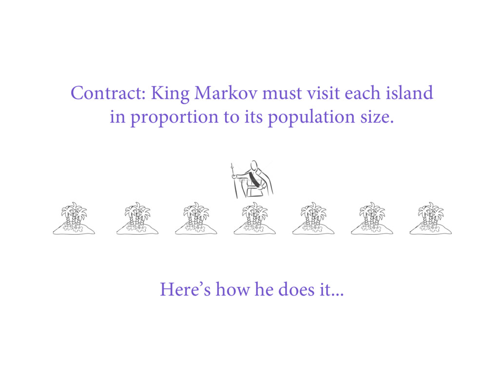 Contract: King Markov must visit each island in...