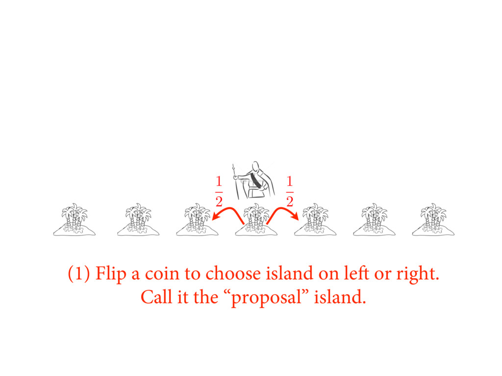 (1) Flip a coin to choose island on left or rig...
