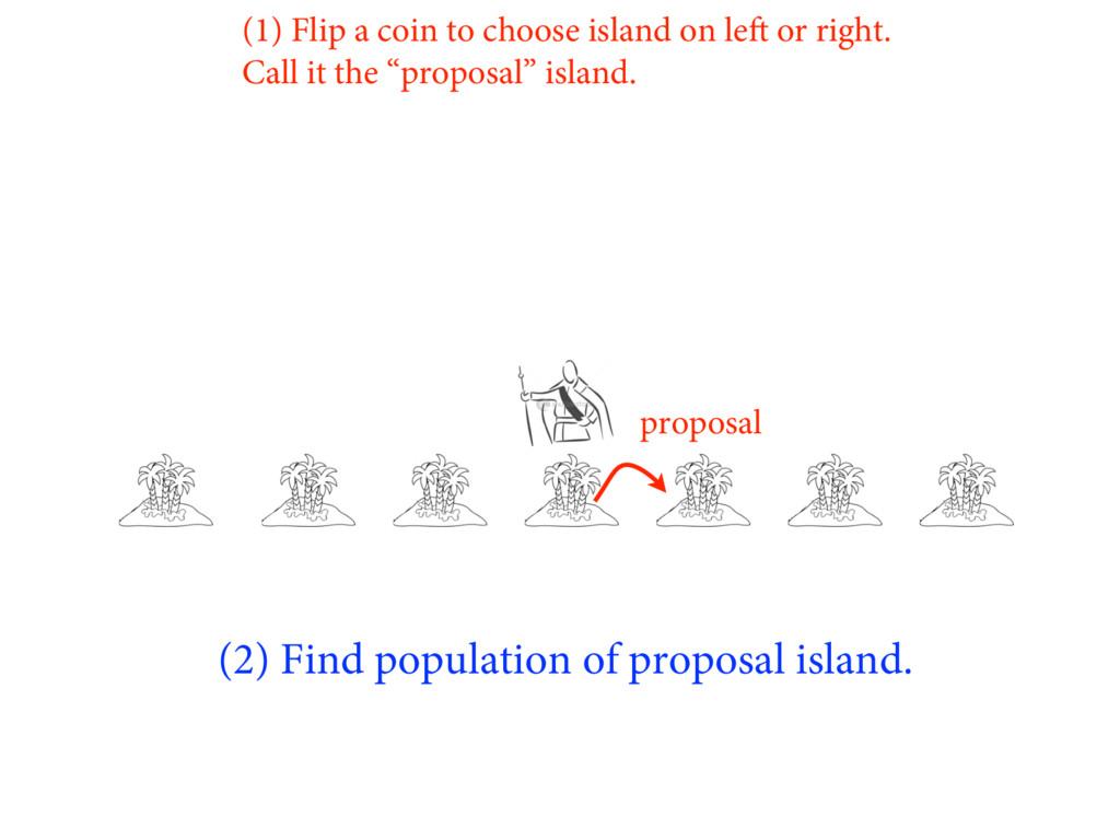 (2) Find population of proposal island. (1) Fli...