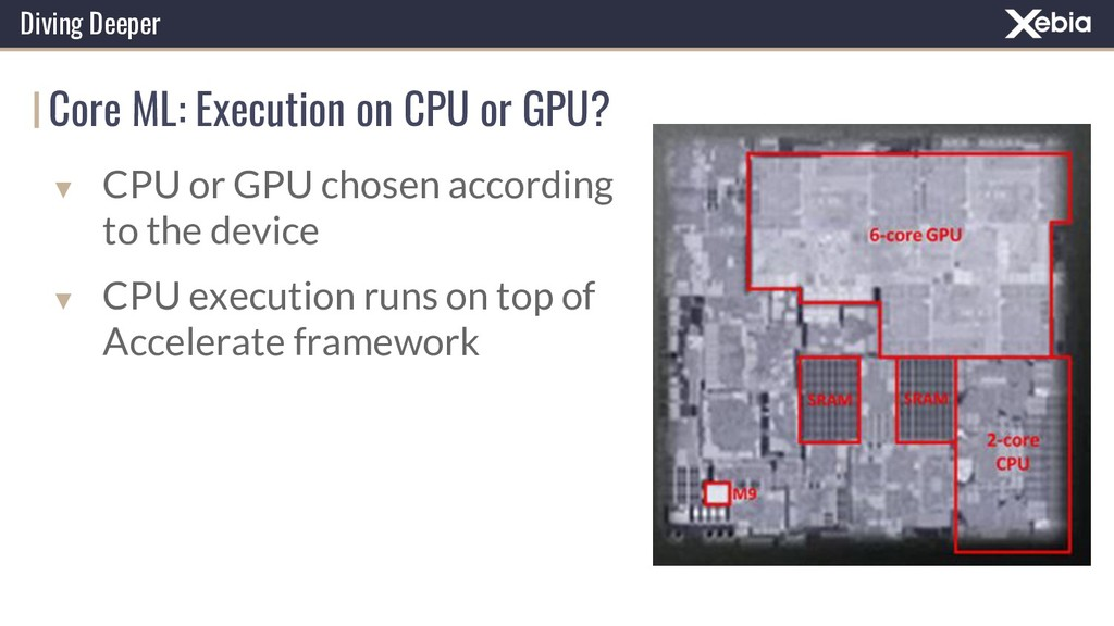 Core ML: Execution on CPU or GPU? Diving Deeper...