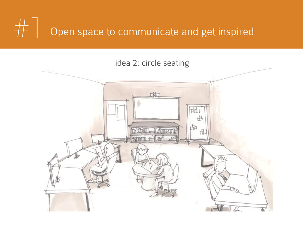 #1 Open space to communicate and get inspired i...