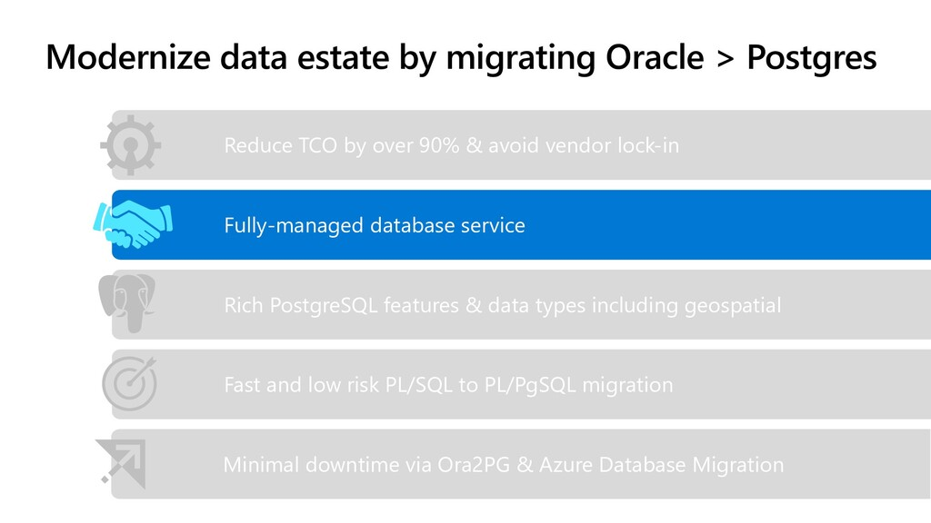 Modernize data estate by migrating Oracle > Pos...