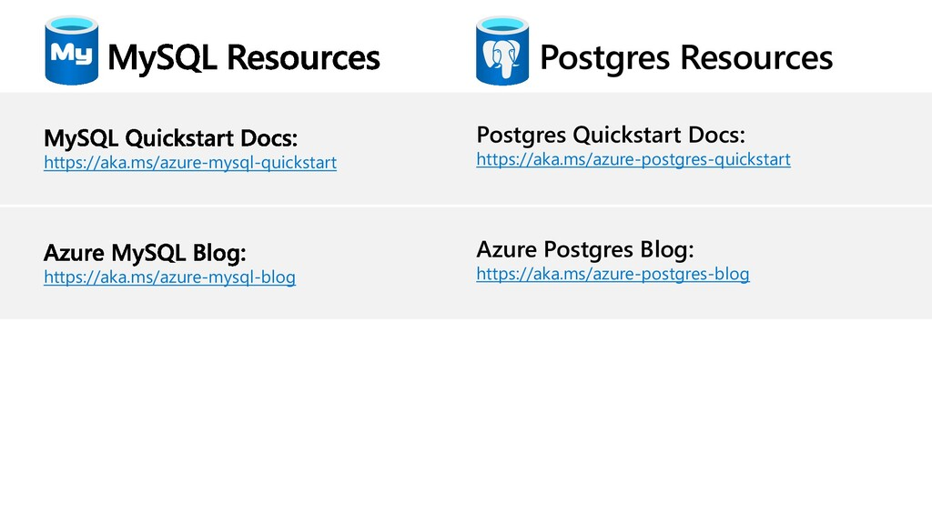 Postgres Quickstart Docs: https://aka.ms/azure-...