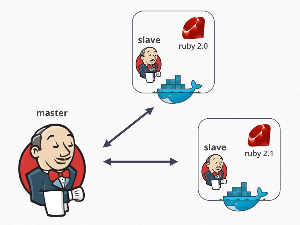 master slave ruby 2.0 slave ruby 2.1