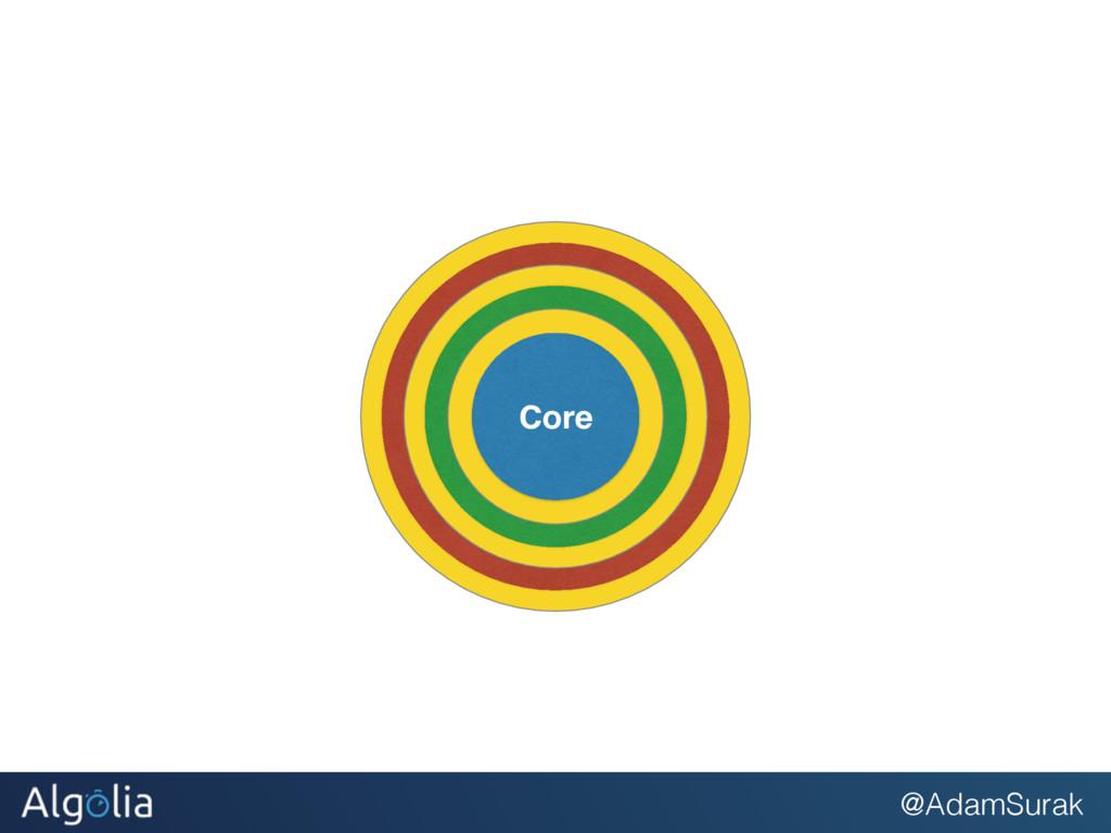 @AdamSurak Core Core Core Core Core Core