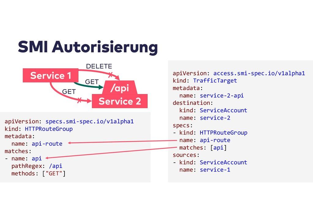 apiVersion: access.smi-spec.io/v1alpha1 kind: T...