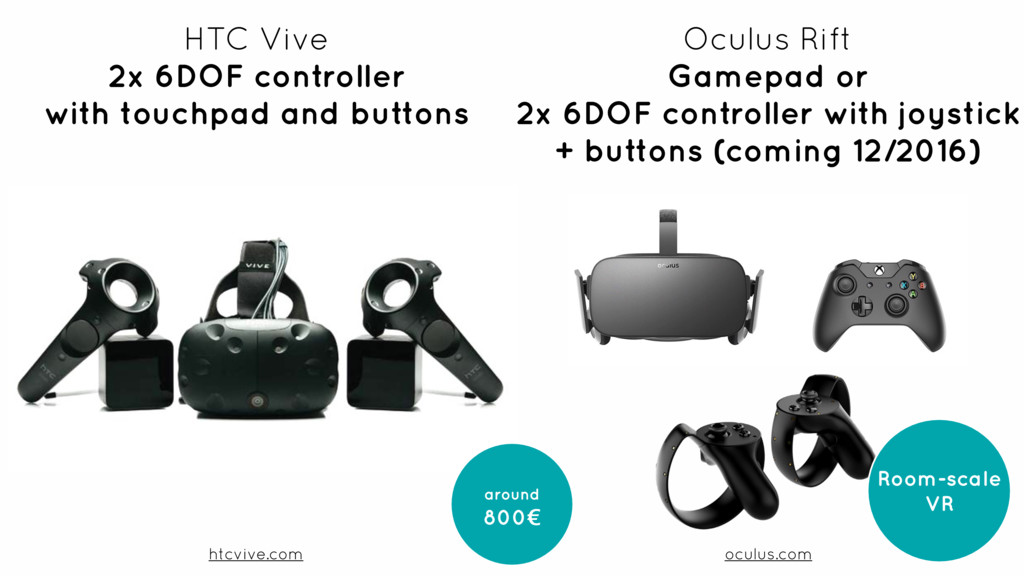 HTC Vive 2x 6DOF controller with touchpad and...