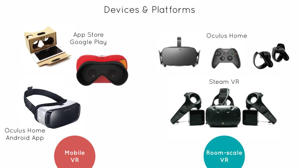 Devices & Platforms Room-scale VR Mobile VR O...