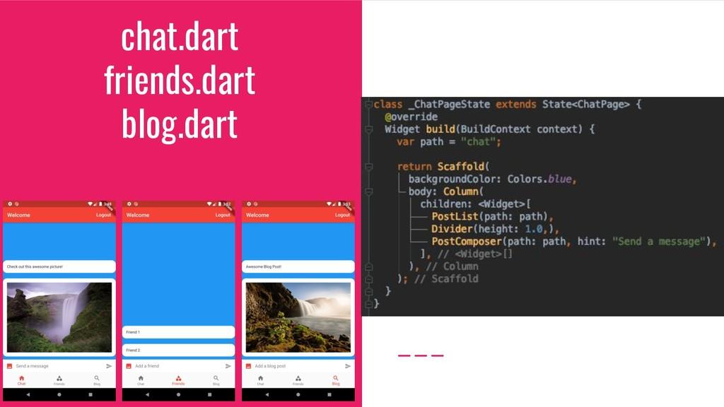 chat.dart friends.dart blog.dart