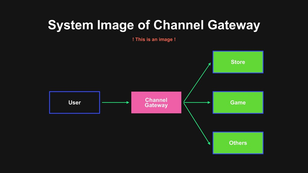System Image of Channel Gateway Game Store Chan...