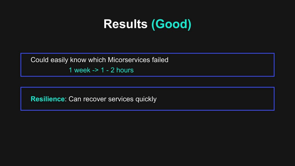 Results (Good) Could easily know which Micorser...