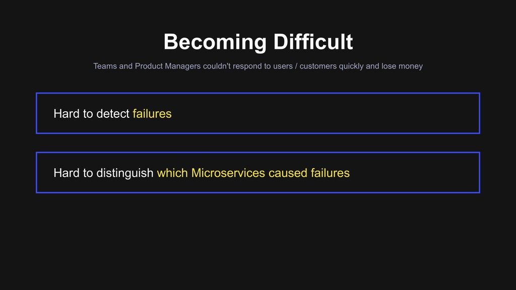 Becoming Difficult Teams and Product Managers c...