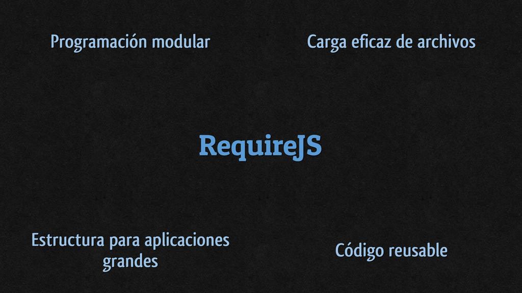 RequireJS Programación modular Carga eficaz de ...