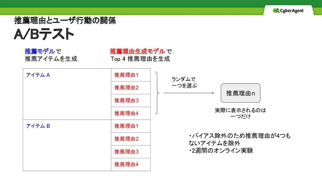 推薦理由とユーザ行動の関係 A/Bテスト    推薦理由生成モデル で Top 4...