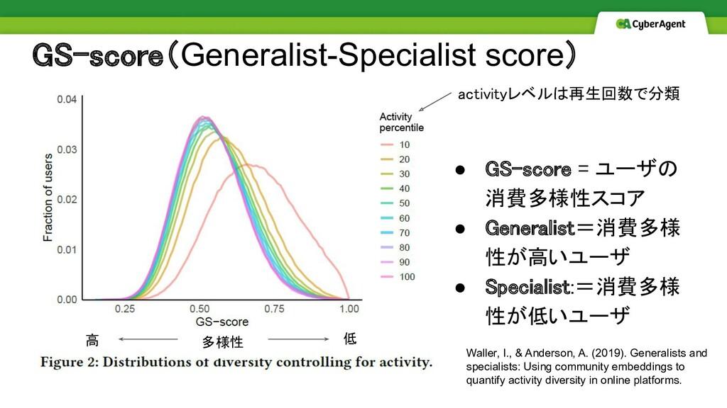 GS-score(Generalist-Specialist score) ● GS-sco...