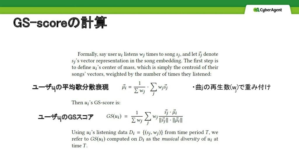 GS-scoreの計算 ユーザu i の平均歌分散表現 ユーザu i のGSスコア ・曲...
