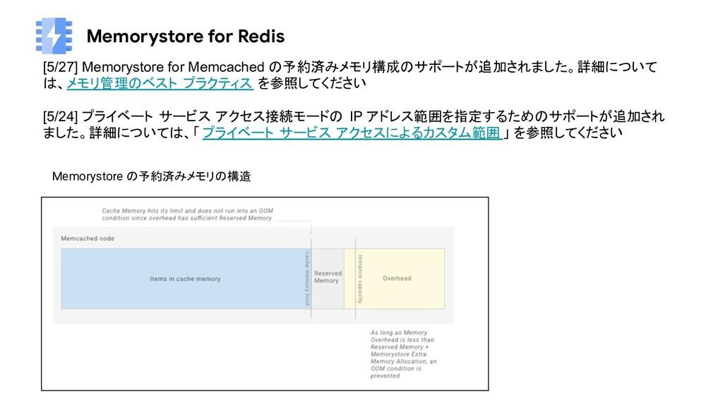 Memorystore for Redis [5/27] Memorystore for Me...