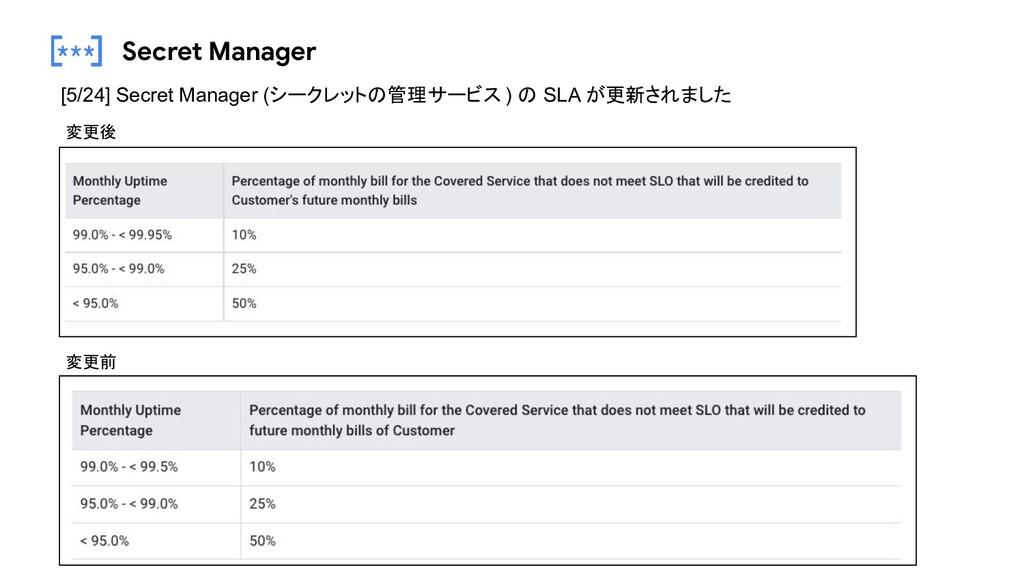 Secret Manager [5/24] Secret Manager (シークレットの管理...