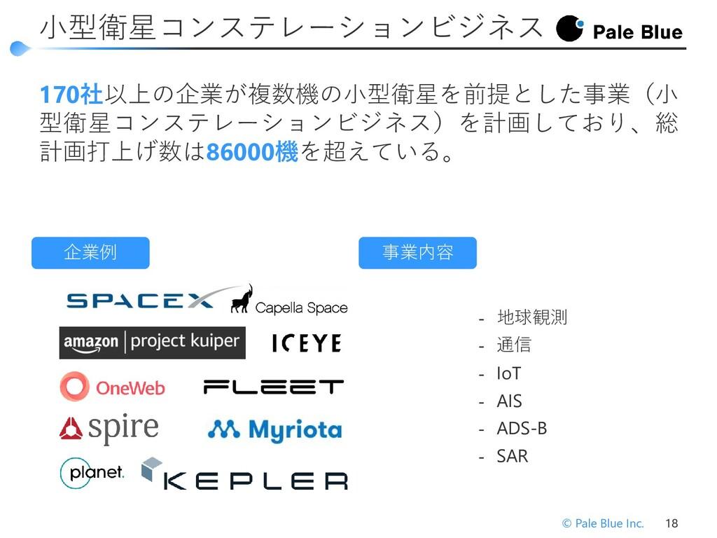 推進機がないことで小型衛星市場は以下の課題を持つ © Pale Blue Inc. 18 小型...