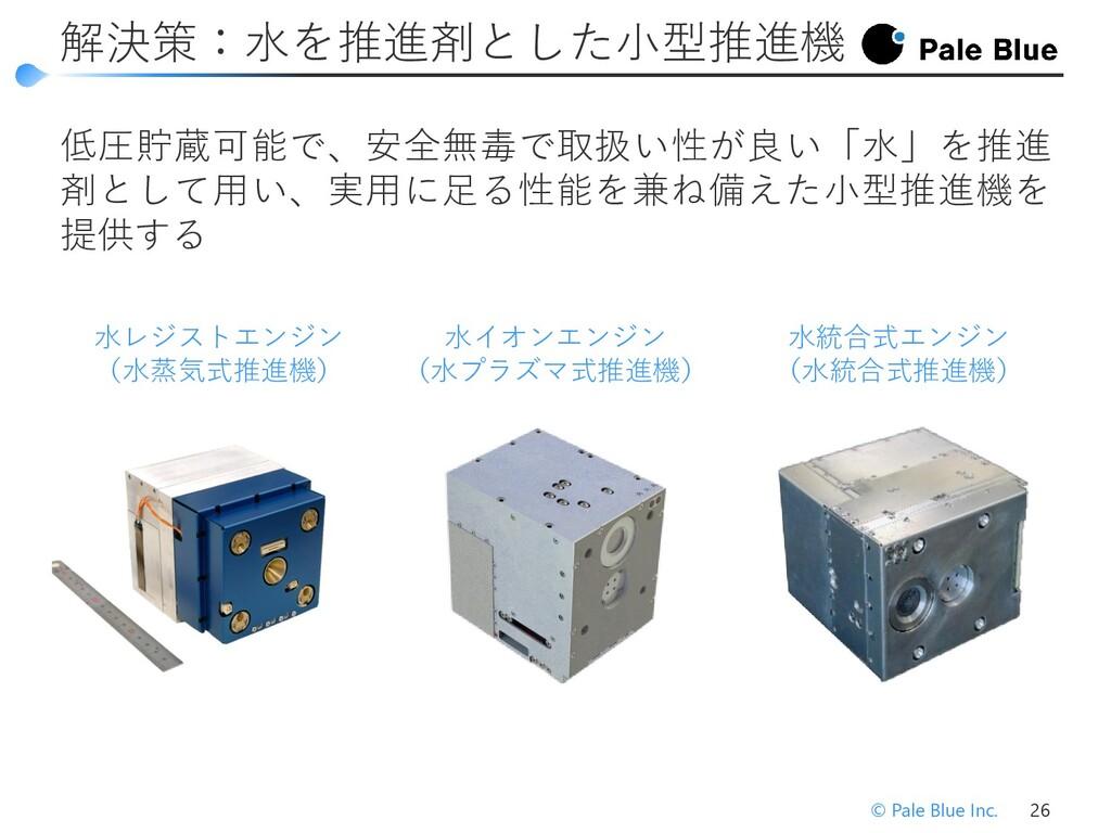 © Pale Blue Inc. 26 水レジストスラスタ(水蒸気式推進機) 水タンク ノズル...