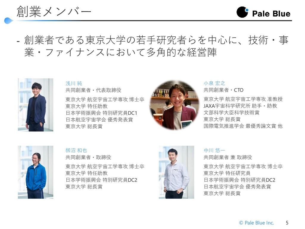 © Pale Blue Inc. 5 創業メンバー 浅川 純 代表取締役 小泉 宏之 CTO ...