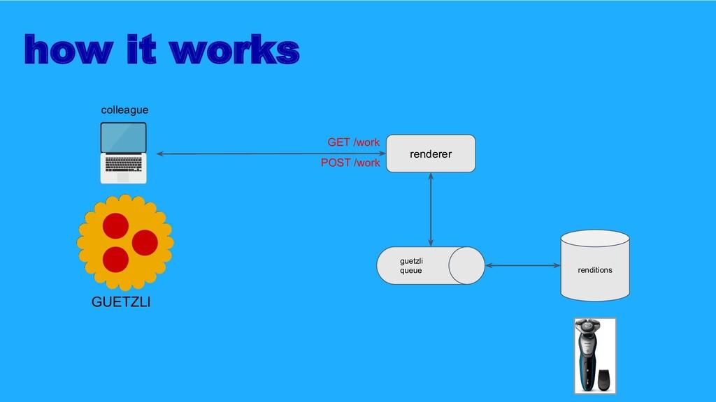 how it works colleague renderer GET /work guetz...