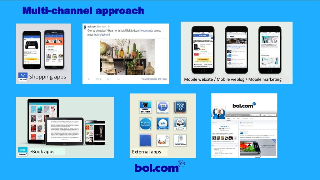 Mobile website / Mobile weblog / Mobile marketi...