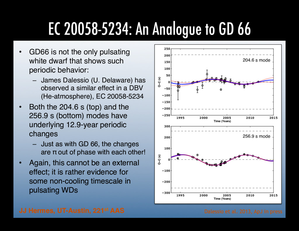 EC 20058-5234: An Analogue to GD 66 JJ Hermes, ...