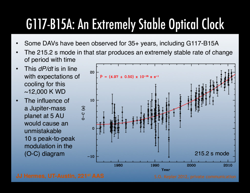 G117-B15A: An Extremely Stable Optical Clock 21...