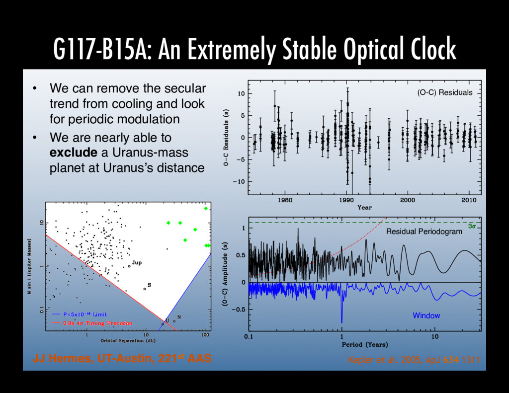G117-B15A: An Extremely Stable Optical Clock • ...