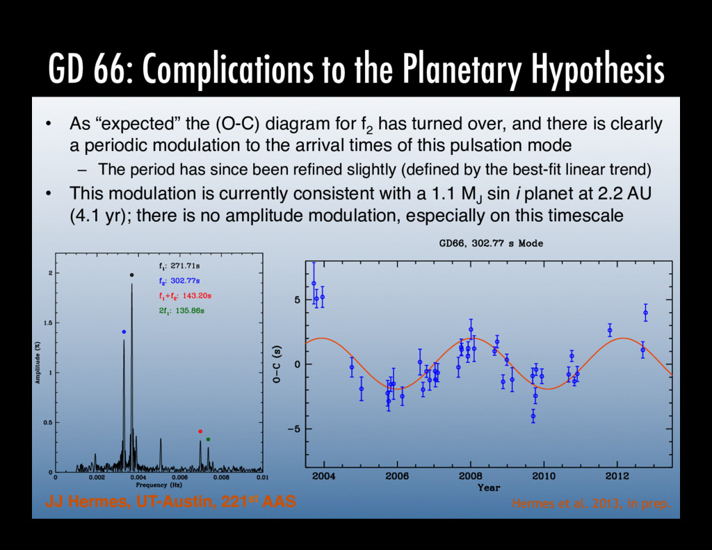 GD 66: Complications to the Planetary Hypothesi...