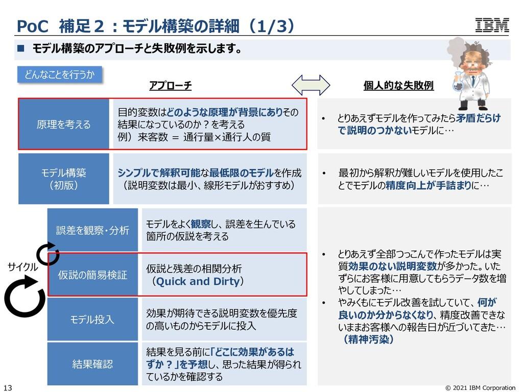 © 2021 IBM Corporation 13 PoC 補⾜2︓モデル構築の詳細(1/3)...