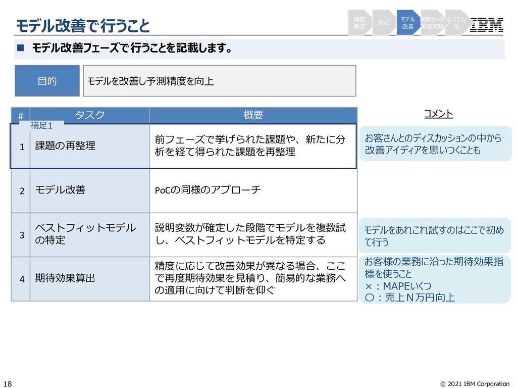 © 2021 IBM Corporation 18 モデル改善で⾏うこと n モデル改善フェー...