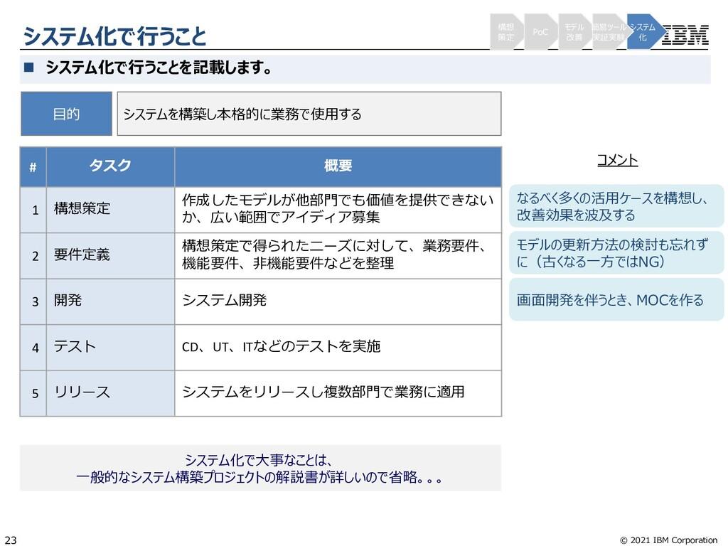 © 2021 IBM Corporation 23 システム化で⾏うこと n システム化で⾏う...