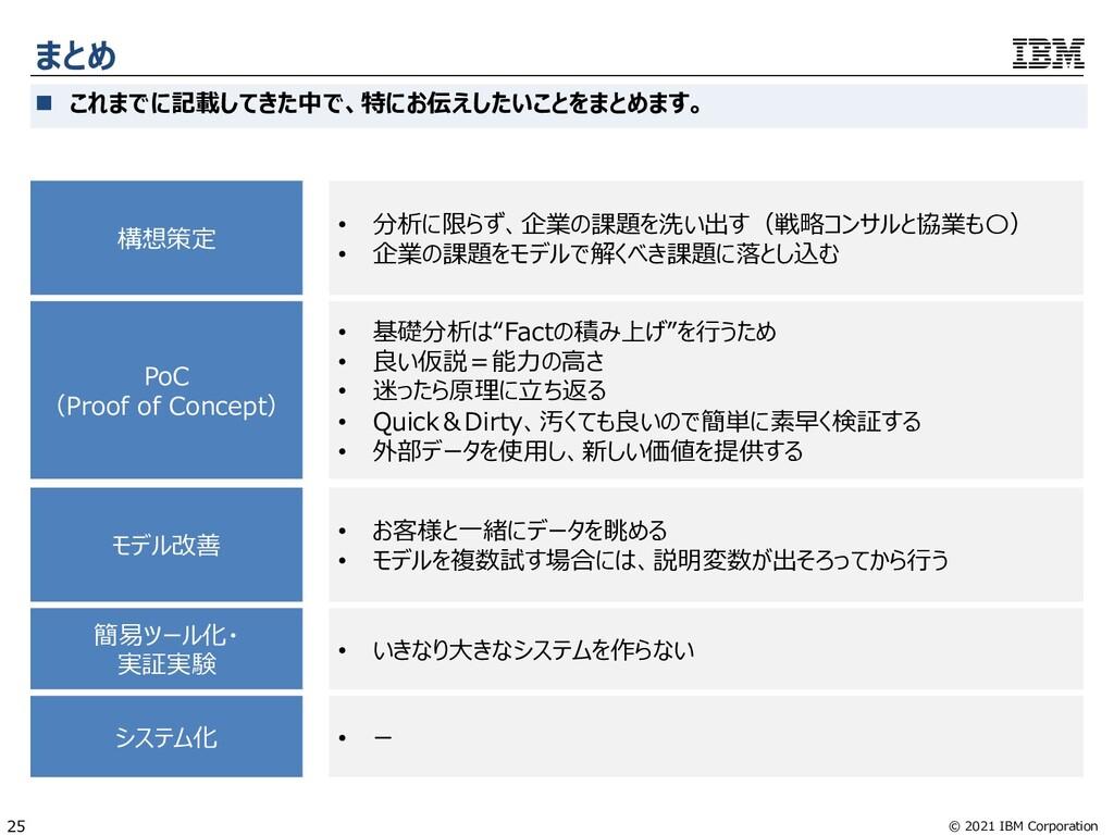 © 2021 IBM Corporation 25 まとめ n これまでに記載してきた中で、特...