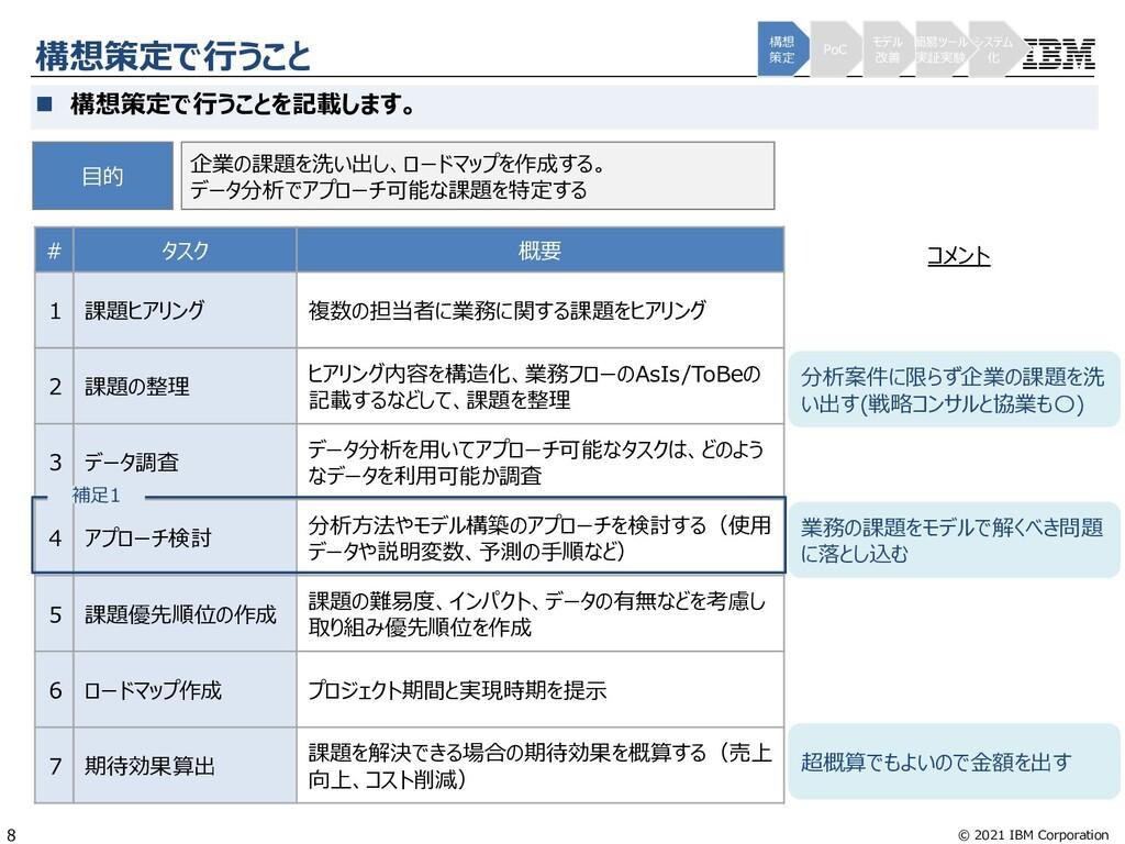 © 2021 IBM Corporation 8 構想策定で⾏うこと n 構想策定で⾏うことを...