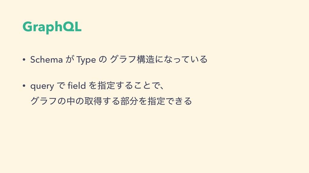 GraphQL • Schema ͕ Type ͷ άϥϑߏʹͳ͍ͬͯΔ • query Ͱ...