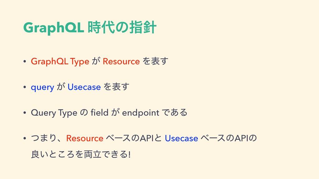 GraphQL ͷࢦ • GraphQL Type ͕ Resource Λද͢ • q...