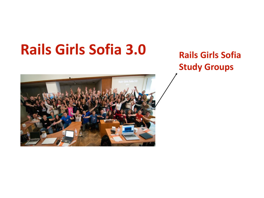 Rails Girls Sofia 3.0 Rails Girls...