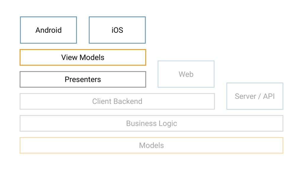 iOS Web Server / API Android View Models Presen...